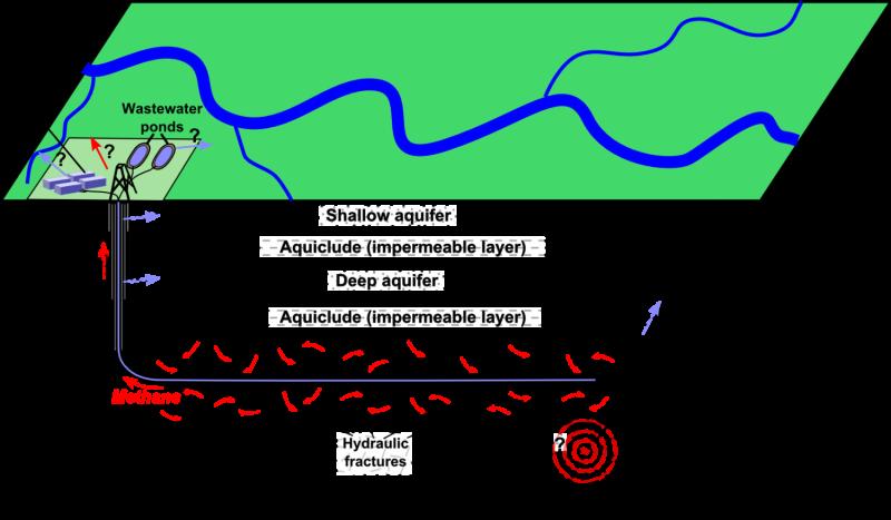 Earthquake baseline set to inform future fracking