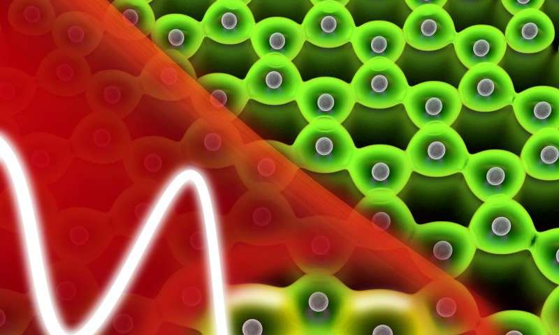 High-speed march through a layer of graphene