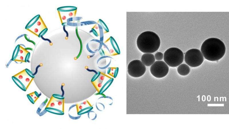 Liquid metal 'nano-terminators' target cancer cells