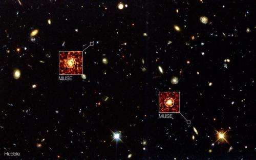 Looking deeply into the universe in 3-D