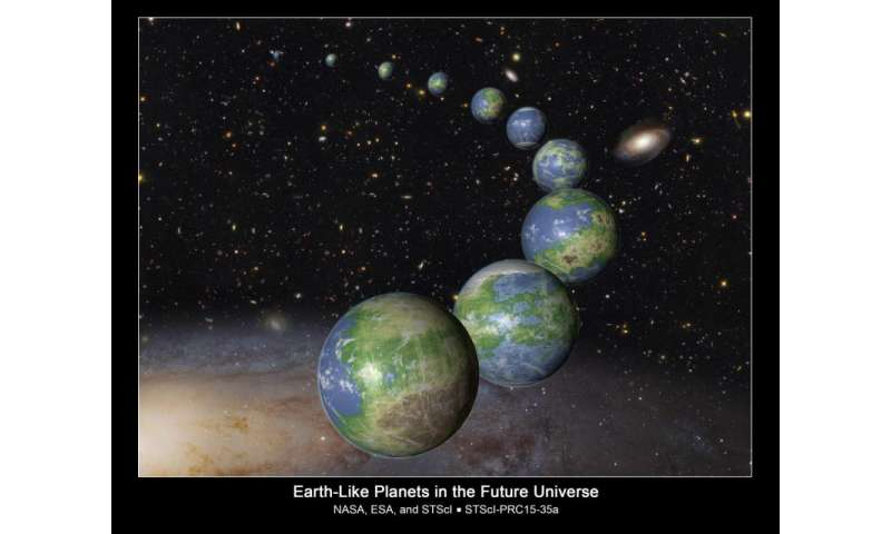 Most earth-like worlds have yet to be born, according to theoretical study