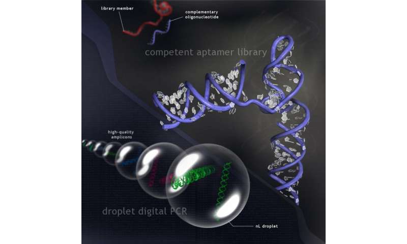 New clinical platform may accelerate discovery of diagnostic and therapeutic agents