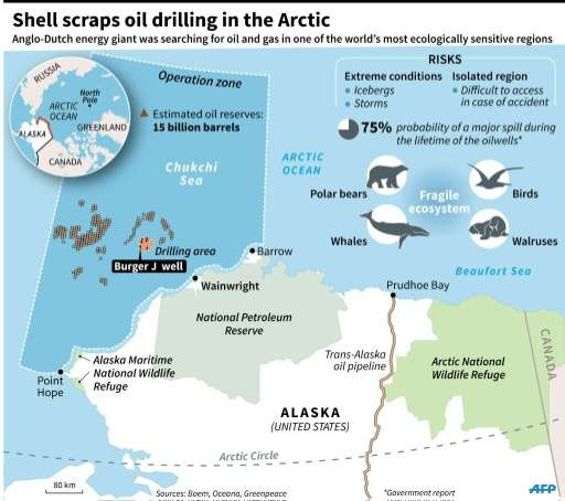 the debate over whether the united states should drill for oil in the arctic Oil drilling threatens arctic or even including arctic peoples in any debate over whether or not drilling should be based in the united states.