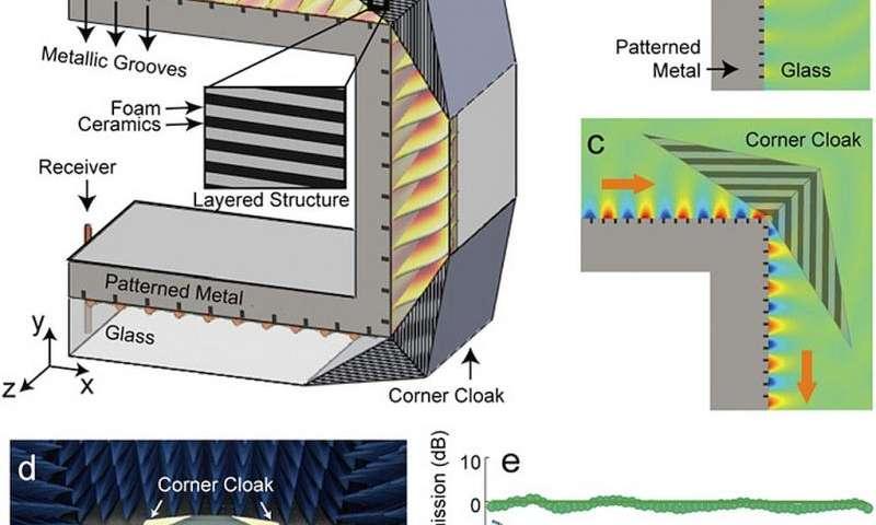 Surface-wave bending around sharp corners