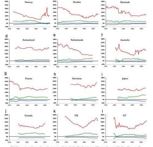 Global inequality essay