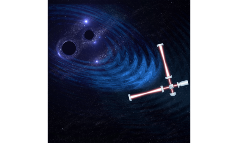 Gravitational waves discovered: top scientists respond