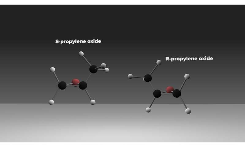 primeiro aperto de mão da vida: molécula quiral detectado no espaço interestelar