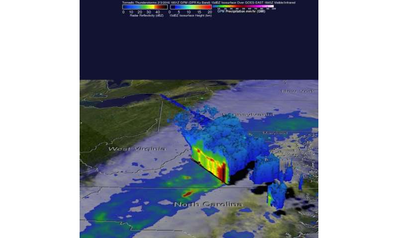 NASA's GPM satellite examines violent thunderstorms