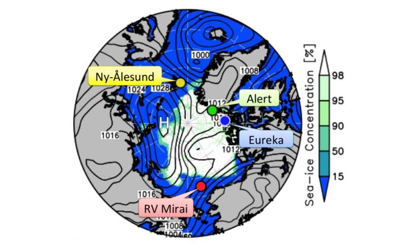 Optimized arctic observations for improving weather forecast in the northern sea route
