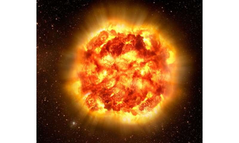 What are the different kinds of supernovae?