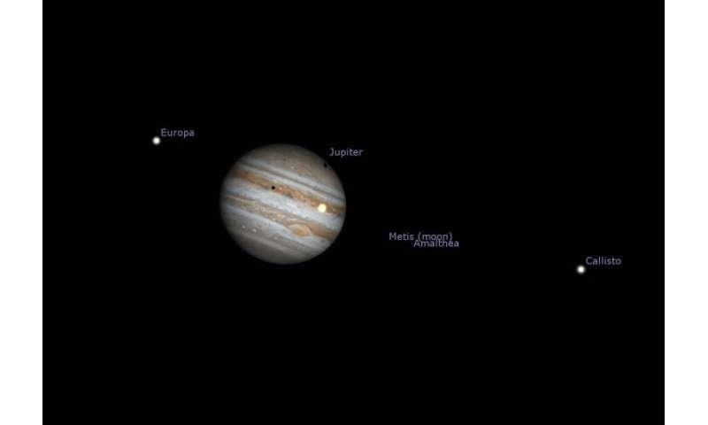 Double shadow transit season for Jupiter's moons begins