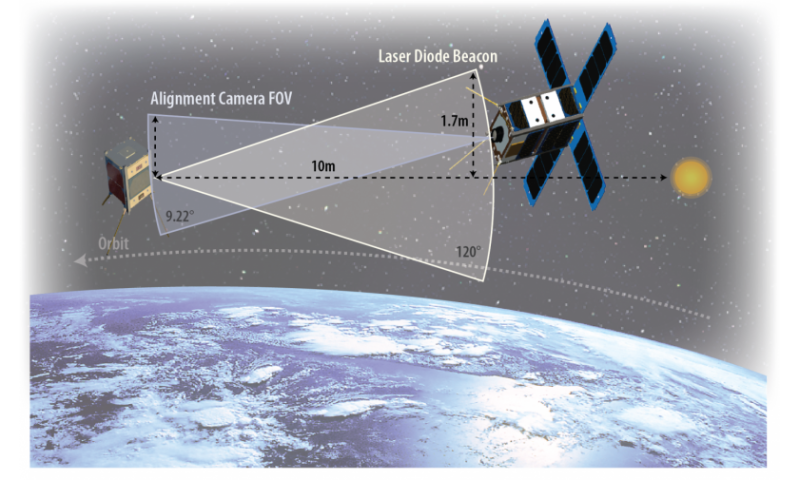 NASA engineer awaits launch of CubeSat mission demonstrating virtual-telescope tech