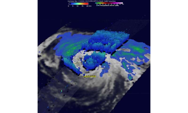 NASA provides in-depth analysis of unusual Tropical Storm Alex