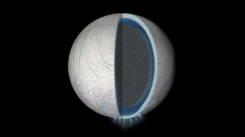Subsurface Ocean under the Crust of Saturns Moon Dione. Credit: NASA/JPL-Caltech/Space Science Institute