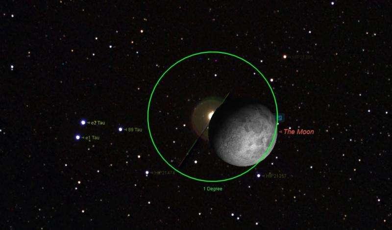 Watch the moon occult Aldebaran Tuesday night