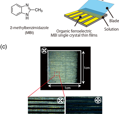 New technique for advanced printed electronics
