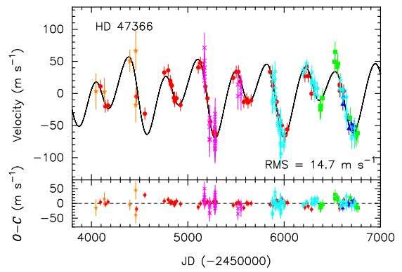 Two giant planets detected around an evolved intermediate-mass star