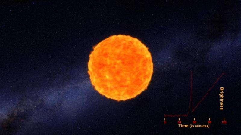 Astronomers glimpse supernova shockwave