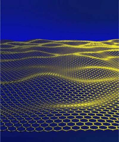 An artistic impression of a corrugated graphene sheet