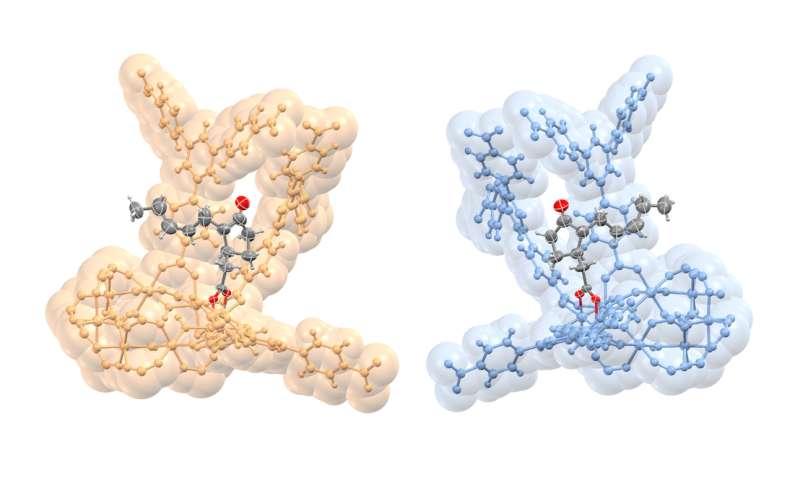 A new way to display the 3-D structure of molecules
