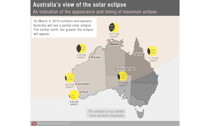 A partial solar eclipse for northern and western Australia