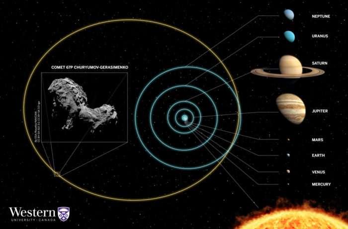 [Image: astronomersp.jpg]