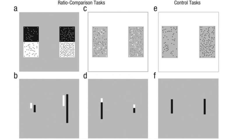 Basic ratio capacity may serve as building block for math knowledge