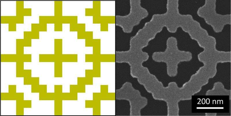 Beyond invisibility—engineering light with metamaterials