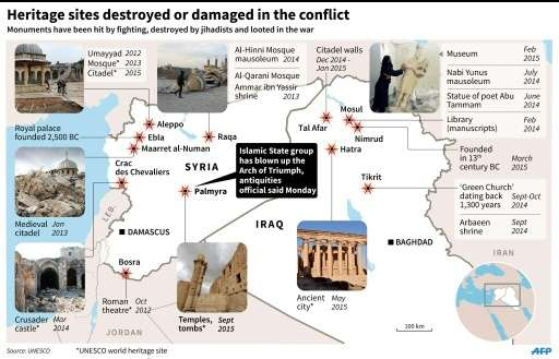 Heritage sites destroyed or damaged in the conflict Syria and Iraq
