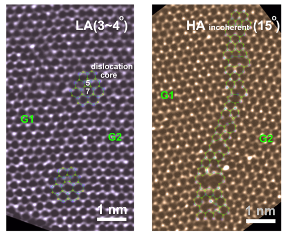 IBS report electric transport across molybdenum disulfide grain boundaries