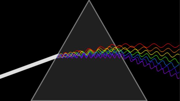 Important step in understanding of light scattering