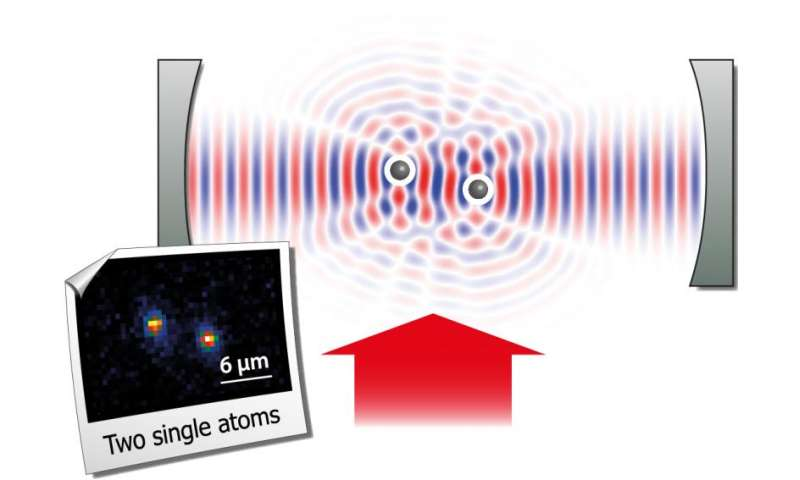 Interference at a double slit made of two atoms