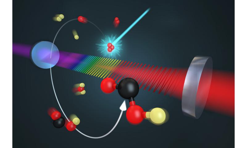 Team spots elusive intermediate compound in atmospheric chemistry