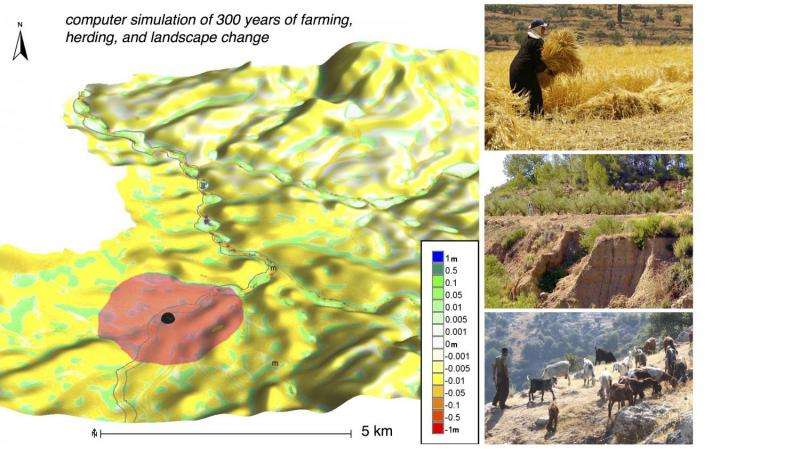 Long-term study shows impact of humans on land
