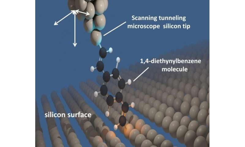 Major advance made in imaging of a single-molecule switch