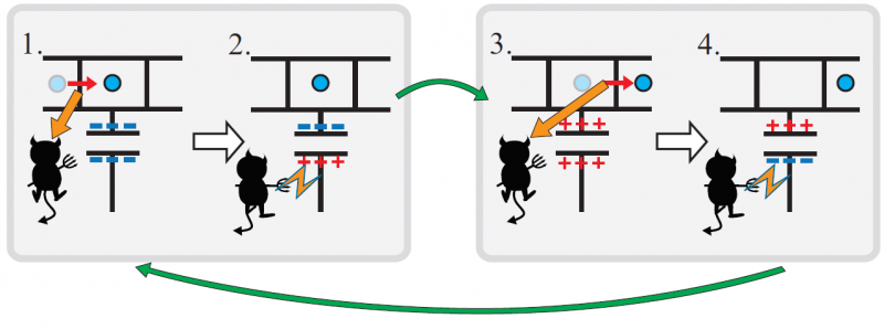 Maxwell's demon as a self-contained, information-powered refrigerator
