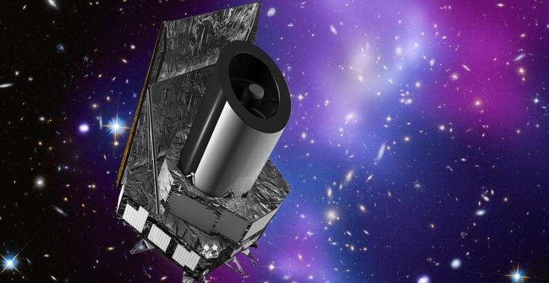 Measuring the acceleration of the universe with the Euclid spacecraft