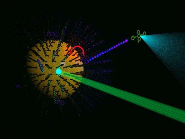 Molecular-like photochemistry from semiconductor nanocrystals