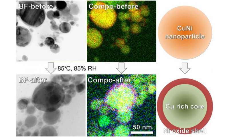 New bimetallic alloy nanoparticles for printed electronic circuits