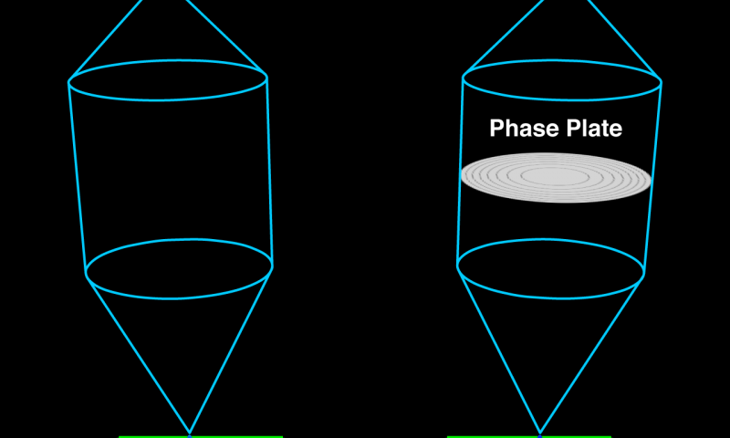 New form of electron-beam imaging can see elements that are 'invisible' to common methods