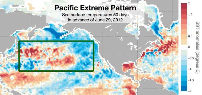 Ocean temps predict US heat waves 50 days out, study finds