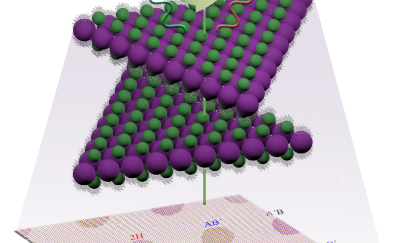 ORNL researchers stack the odds for novel optoelectronic 2-D materials