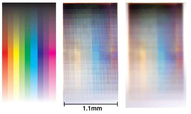 plasmonic pixel