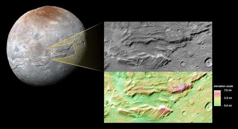 Pluto's 'Hulk-like' moon charon: A possible ancient ocean?