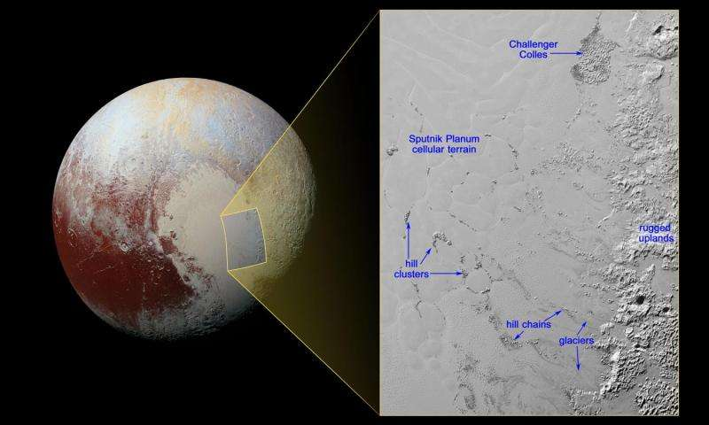 Pluto's mysterious, floating hills
