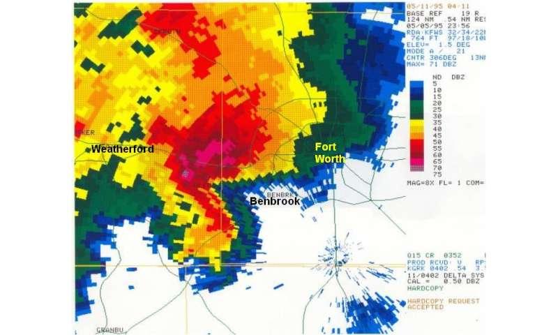 Predicting severe hail storms