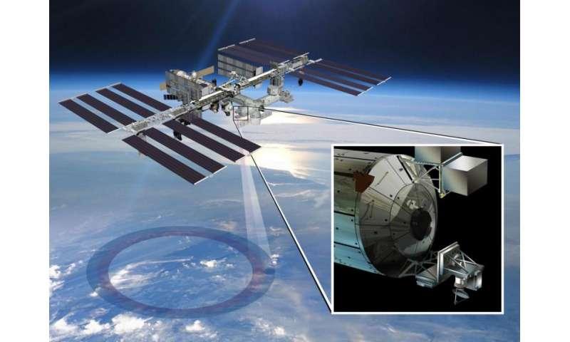 international space station speed - photo #39