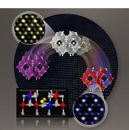 Real-time direct observation of atom movements in electron microscopy