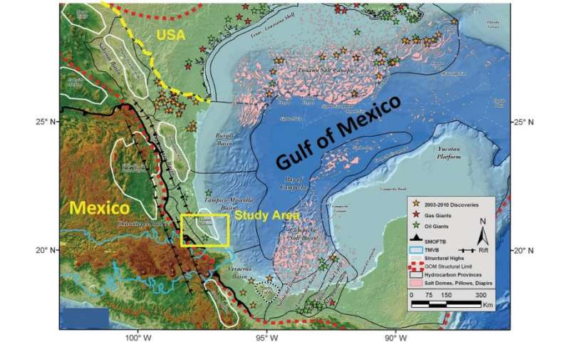 Research offers new evidence about the Gulf of Mexico's past