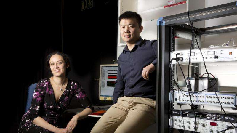 Revealing ion transport at the nanoscale
